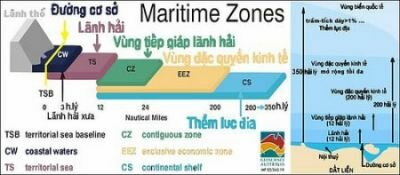 maritime zone